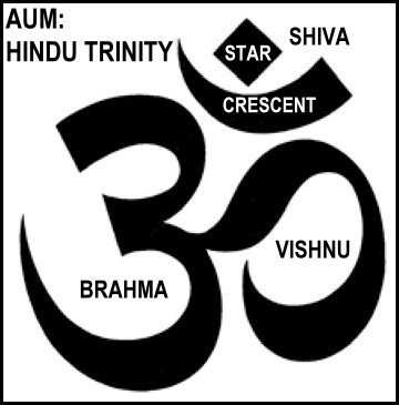 List Of Synonyms And Antonyms Of The Word Hindu Aum Symbol Meaning