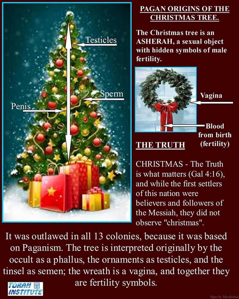 The Truth About Christmas.Christmas Nimrod Sun King Means