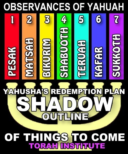 Lew_White_Feasts_Yahuah
